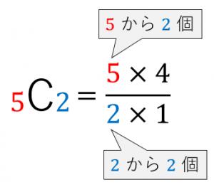 コンビネーションの例1