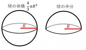 半球の体積