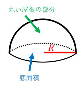 半球の表面積