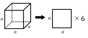 立方体の表面積