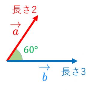 内積の計算例