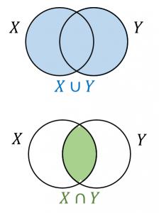 ジャカード係数の定義