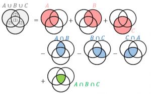 3つの集合の要素数