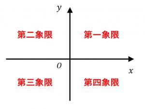 第一象限、第二象限などの意味と覚え方 , 具体例で学ぶ数学