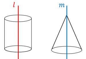 円柱と円錐の慣性モーメント