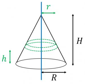 円錐の慣性モーメント