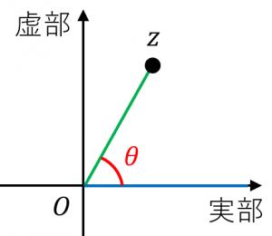 偏角の定義