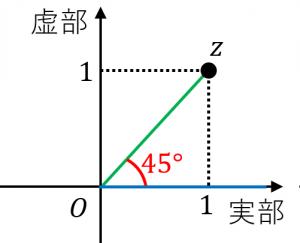 偏角の計算例