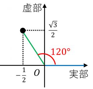 分数の場合の例題