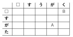 編集距離の求め方1