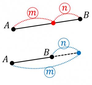 内分点と外分点の座標