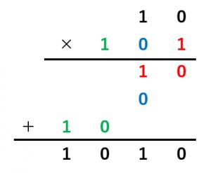 二進数のかけ算の例