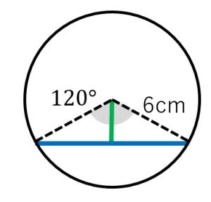 弦の長さの求め方