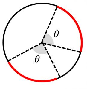 弧の長さと円周角