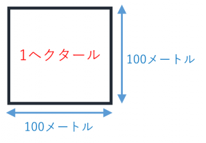 https://mathwords.net/wp-content/uploads/2017/11/hekutaru-300x208.png