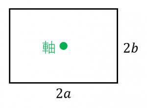 長方形の慣性モーメント