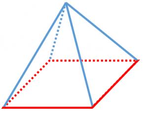 正四角錐の定義