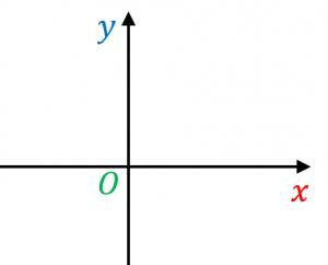 座標平面を書くときの注意点