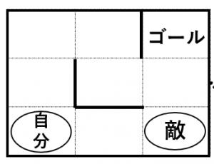 迷路の例のイメージ