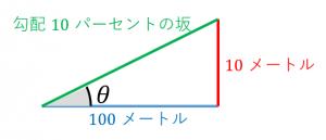 角度の計算