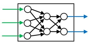 ニューラルネットの仕組み