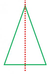 線対称な図形