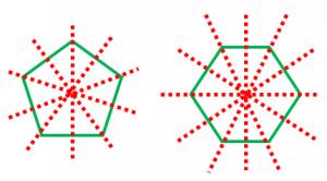 正多角形は線対称