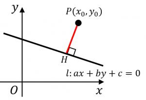 点と直線の距離とは