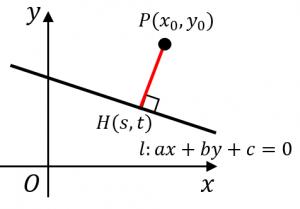点と直線の距離の公式の証明