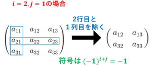 余因子行列の計算例2