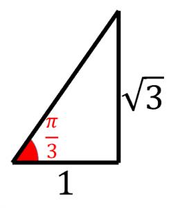 atan関数の意味