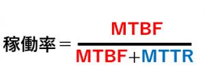 MTBF、MTTR、稼働率の関係
