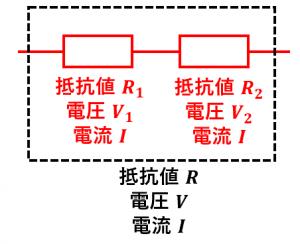 合成抵抗の公式の導出(直列)