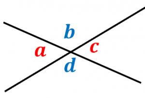対頂角の意味