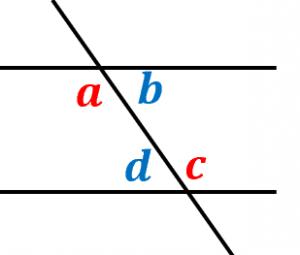 錯角の意味