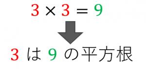 平方根の意味