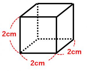 立方体の体積を計算する例題