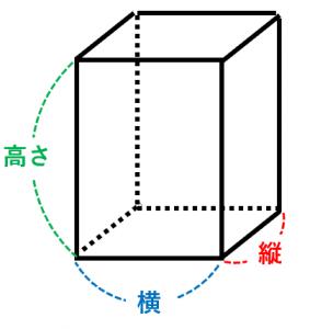 直方体の体積