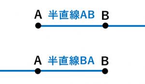 半直線とアルファベットの順番