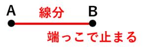 線分ABの意味