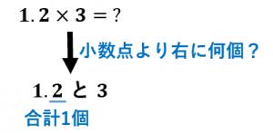 小数のかけ算のやり方2