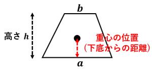 台形の重心公式
