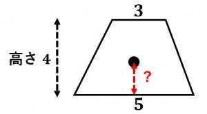 台形の重心を計算する具体例