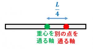 平行軸の定理を使った計算例